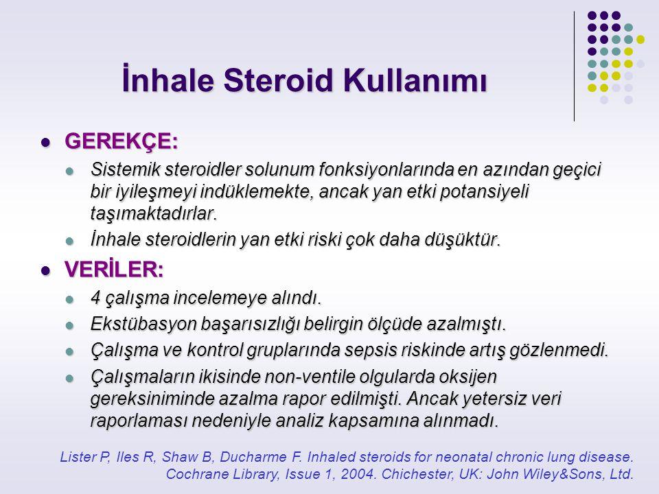 İnhale Steroid Kullanımı