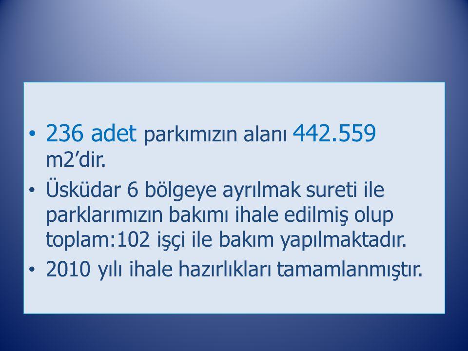 236 adet parkımızın alanı 442.559 m2'dir.