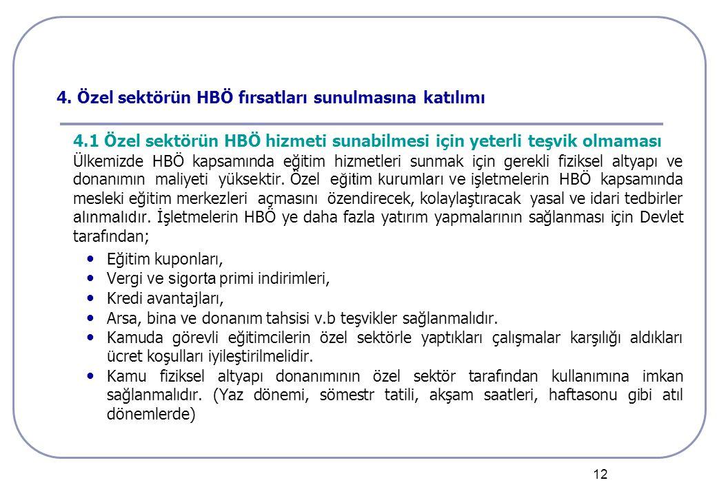4. Özel sektörün HBÖ fırsatları sunulmasına katılımı