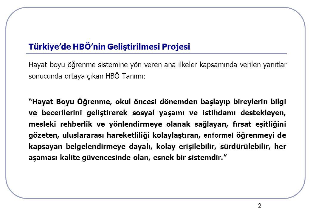 Türkiye'de HBÖ'nin Geliştirilmesi Projesi