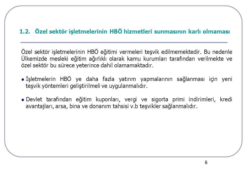 1.2. Özel sektör işletmelerinin HBÖ hizmetleri sunmasının karlı olmaması