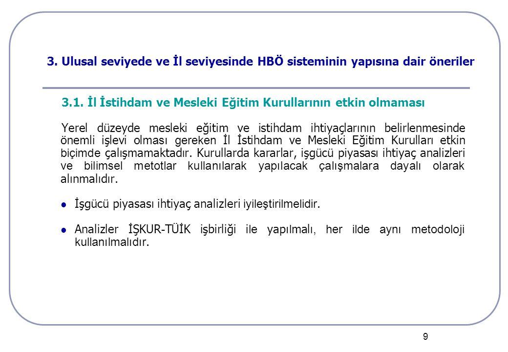 3. Ulusal seviyede ve İl seviyesinde HBÖ sisteminin yapısına dair öneriler
