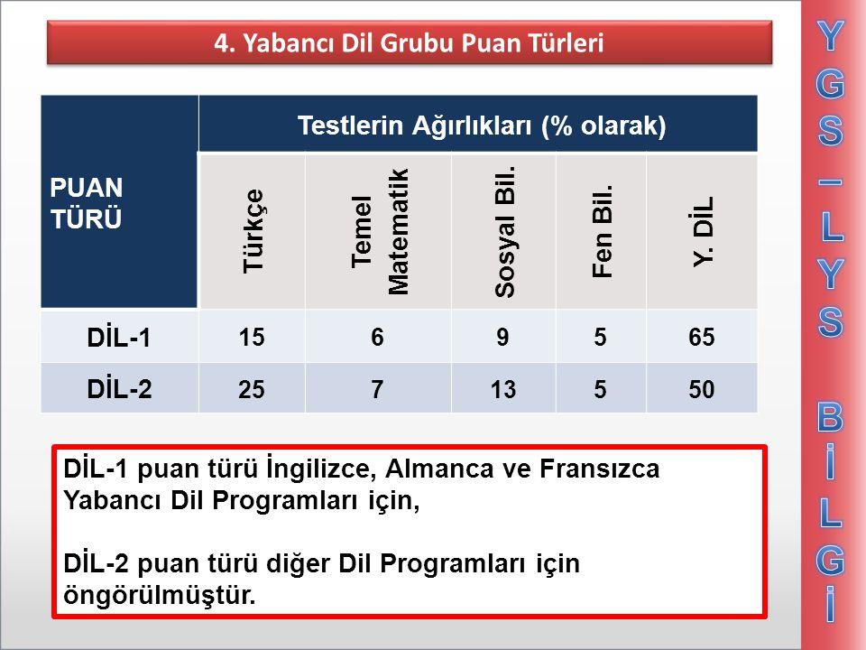 4. Yabancı Dil Grubu Puan Türleri Testlerin Ağırlıkları (% olarak)