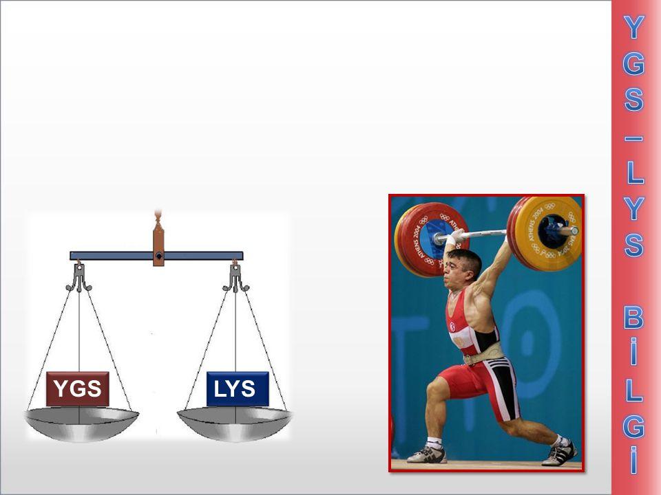 YGS – LYS Bİ LGİ YGS LYS