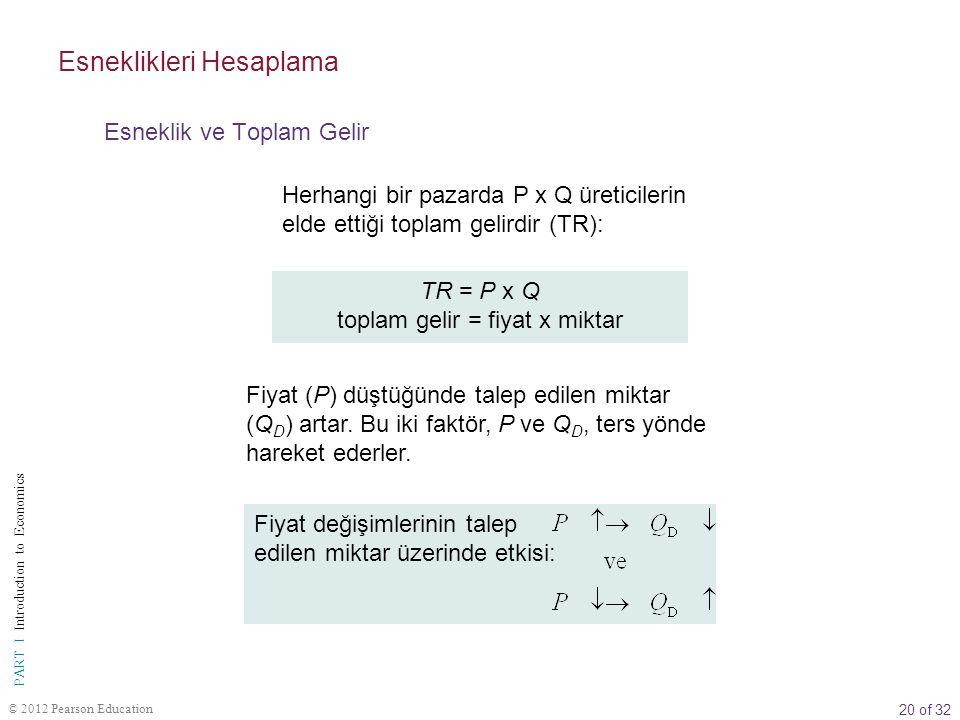 TR = P x Q toplam gelir = fiyat x miktar