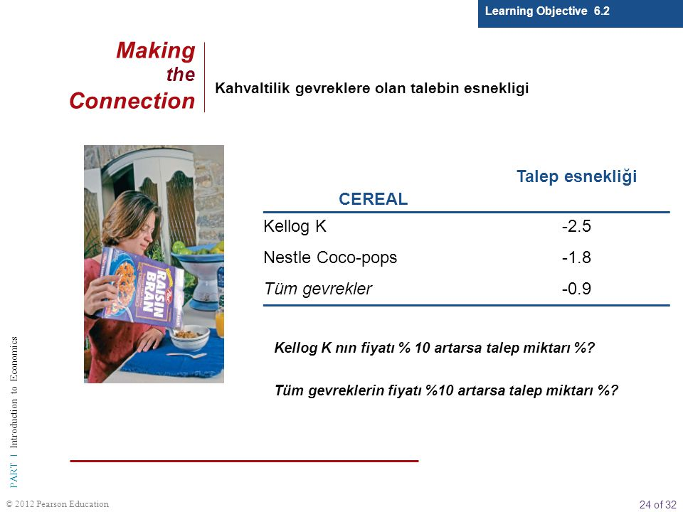 Making the Connection CEREAL Talep esnekliği Kellog K -2.5