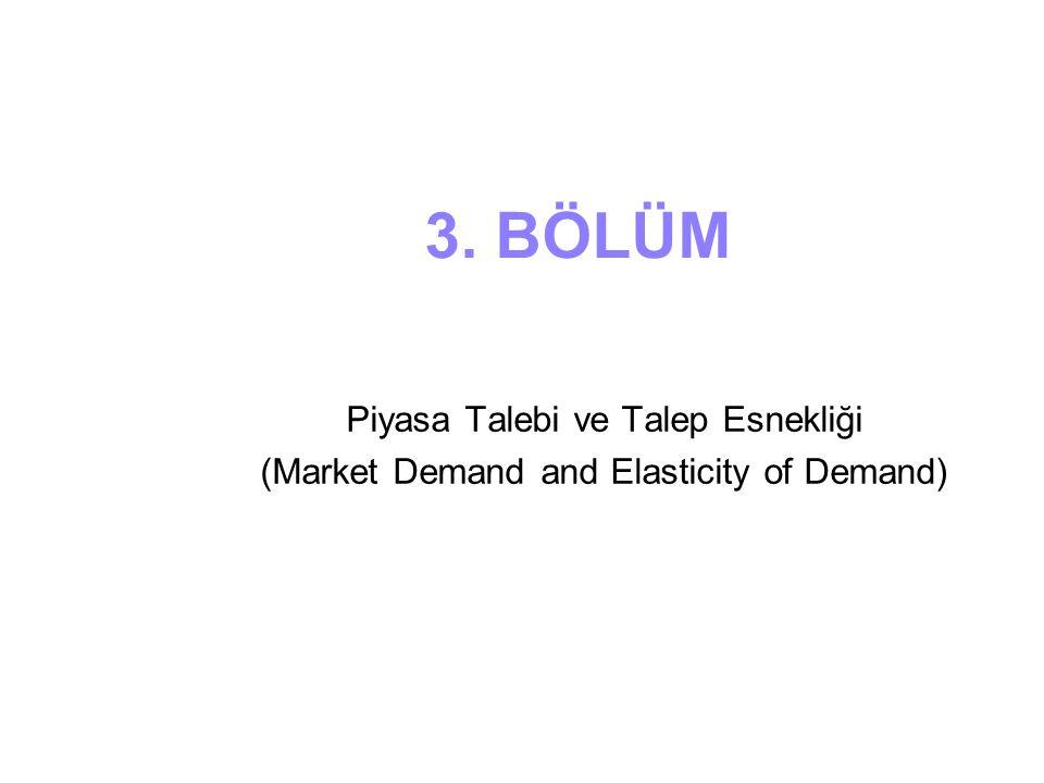 3. BÖLÜM Piyasa Talebi ve Talep Esnekliği
