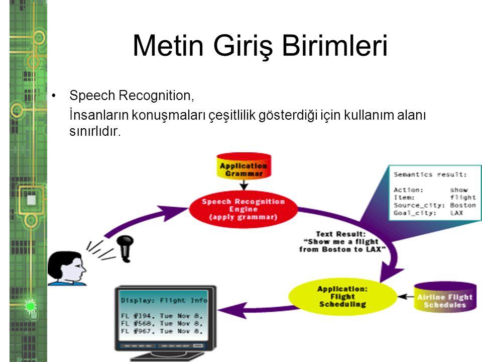 Metin Giriş Birimleri Speech Recognition,