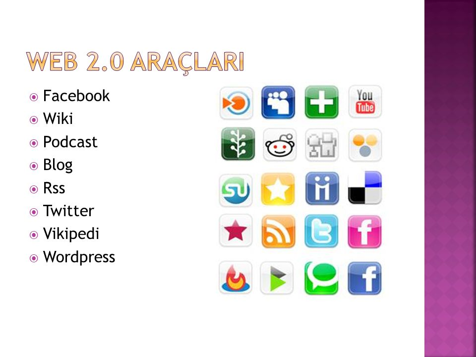 WEB 2.0 ARAÇLARI Facebook Wiki Podcast Blog Rss Twitter Vikipedi