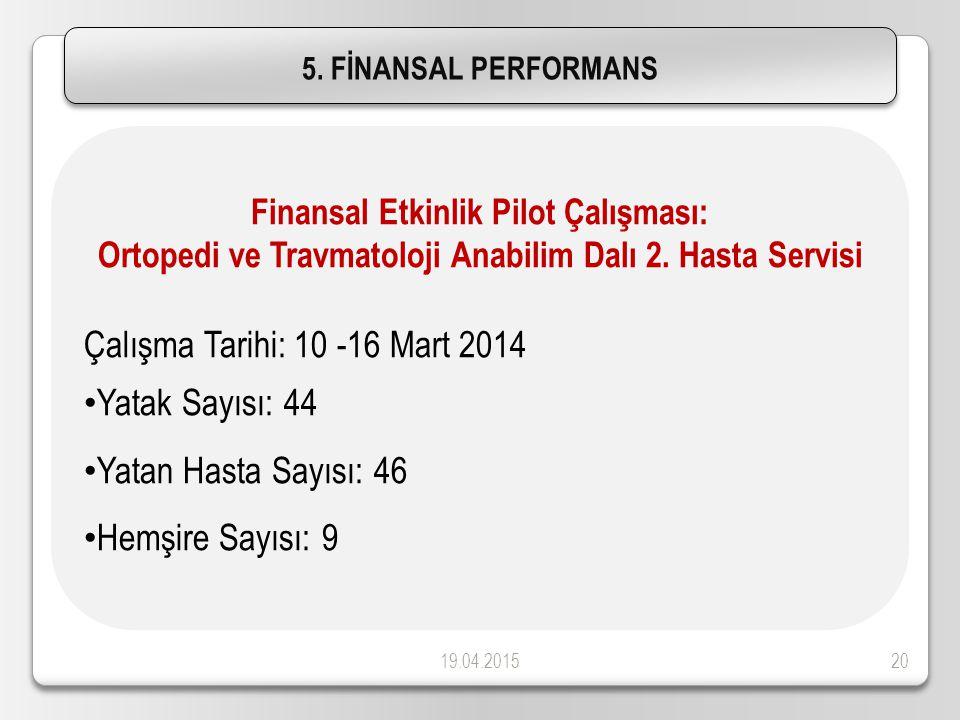 Çalışma Tarihi: 10 -16 Mart 2014 Yatak Sayısı: 44