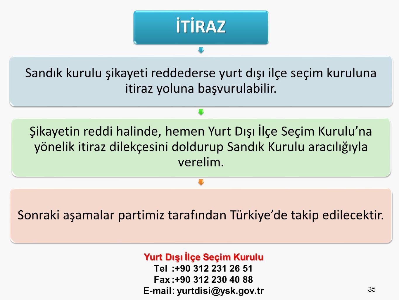 E-mail: yurtdisi@ysk.gov.tr