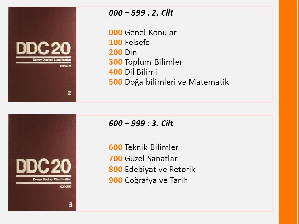 600 – 999 : 3. Cilt 600 Teknik Bilimler 000 – 599 : 2. Cilt