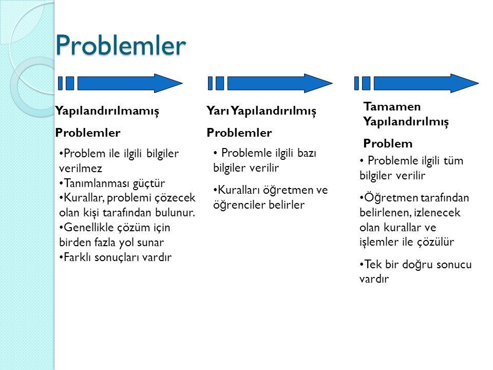 Problemler Tamamen Yapılandırılmış Problem Yapılandırılmamış