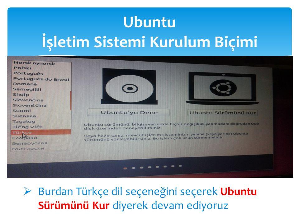 Ubuntu İşletim Sistemi Kurulum Biçimi