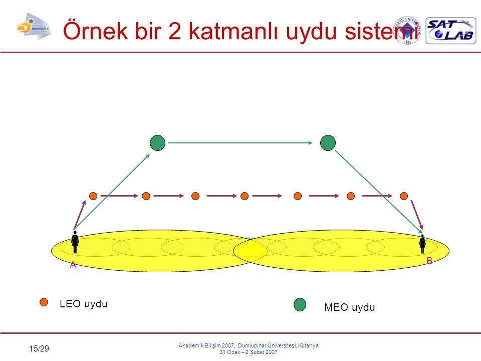 Örnek bir 2 katmanlı uydu sistemi