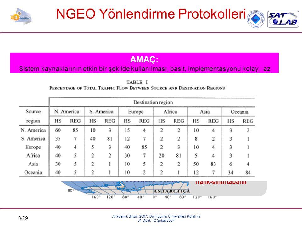 NGEO Yönlendirme Protokolleri