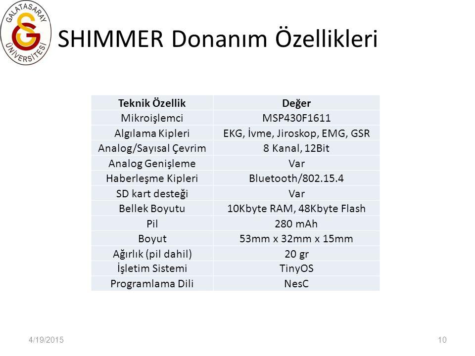 SHIMMER Donanım Özellikleri