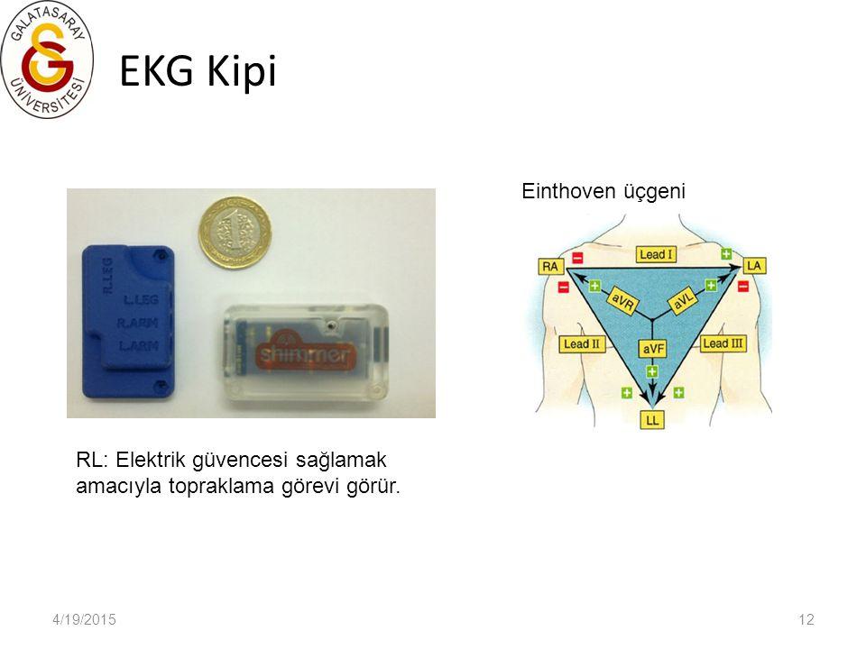 EKG Kipi Einthoven üçgeni