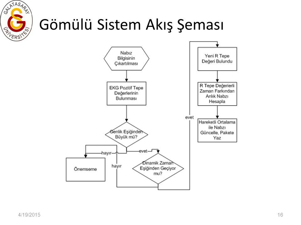 Gömülü Sistem Akış Şeması