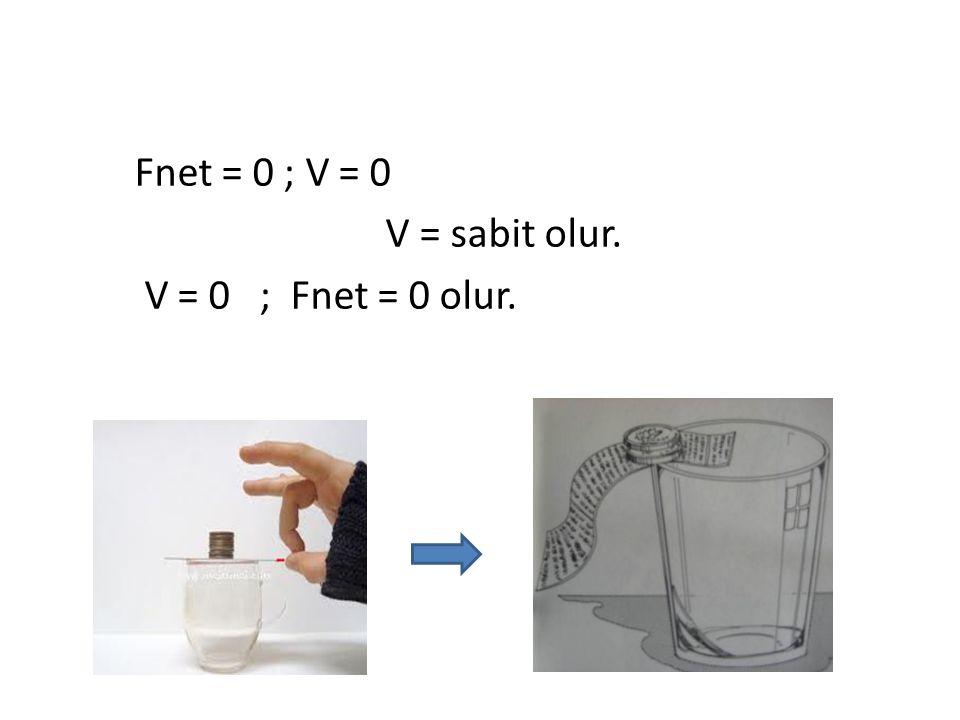 Fnet = 0 ; V = 0 V = sabit olur. V = 0 ; Fnet = 0 olur.