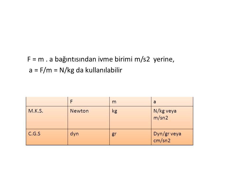 F = m . a bağıntısından ivme birimi m/s2 yerine, a = F/m = N/kg da kullanılabilir