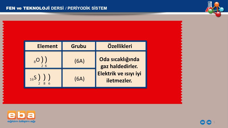 FEN ve TEKNOLOJİ DERSİ / PERİYODİK SİSTEM