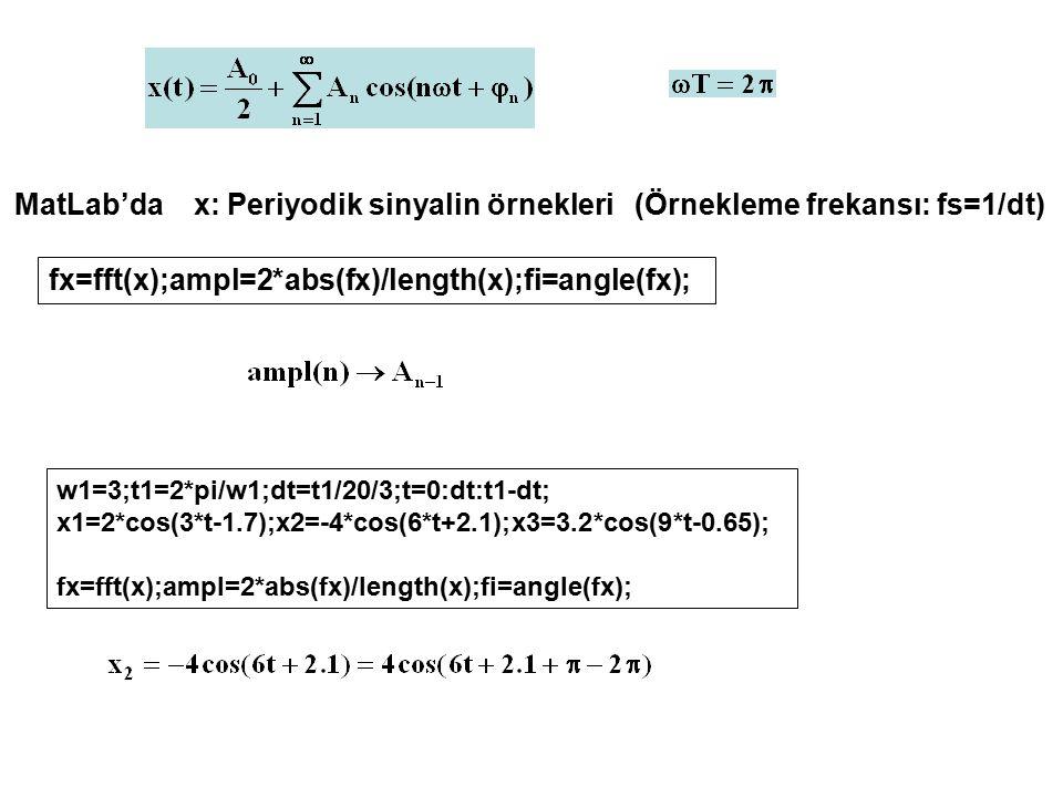 fx=fft(x);ampl=2*abs(fx)/length(x);fi=angle(fx);