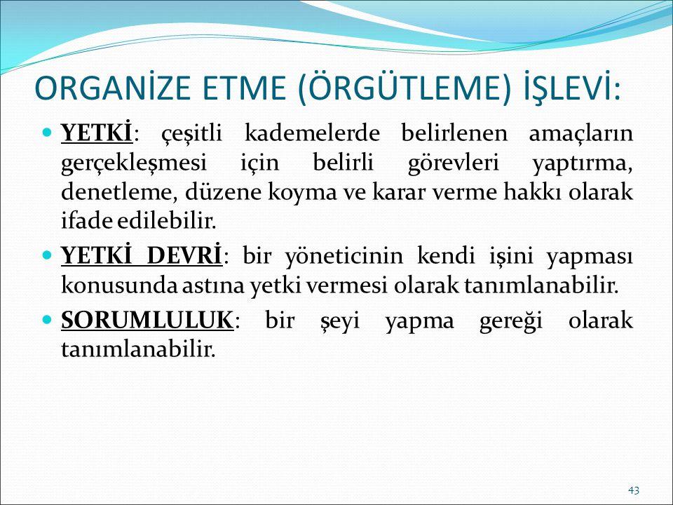 ORGANİZE ETME (ÖRGÜTLEME) İŞLEVİ:
