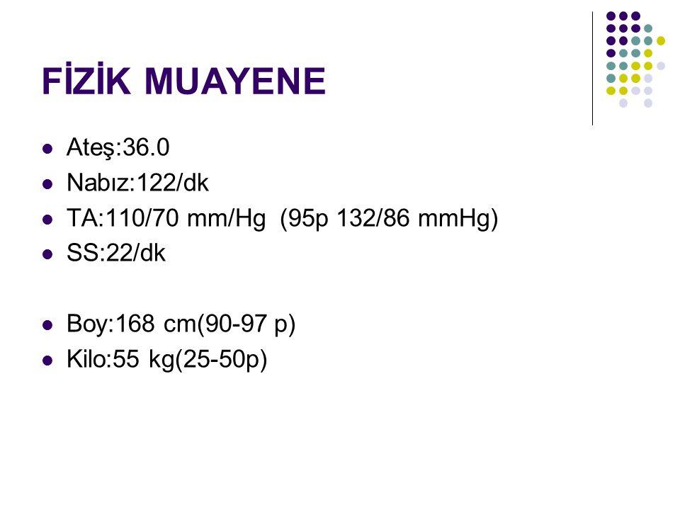 FİZİK MUAYENE Ateş:36.0 Nabız:122/dk TA:110/70 mm/Hg (95p 132/86 mmHg)