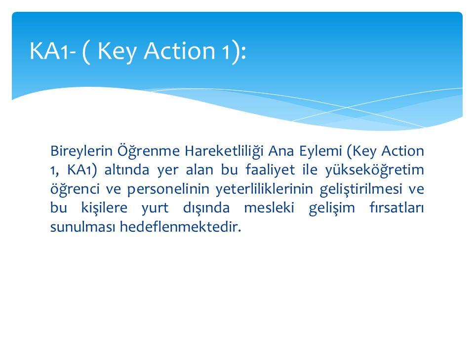 KA1- ( Key Action 1):