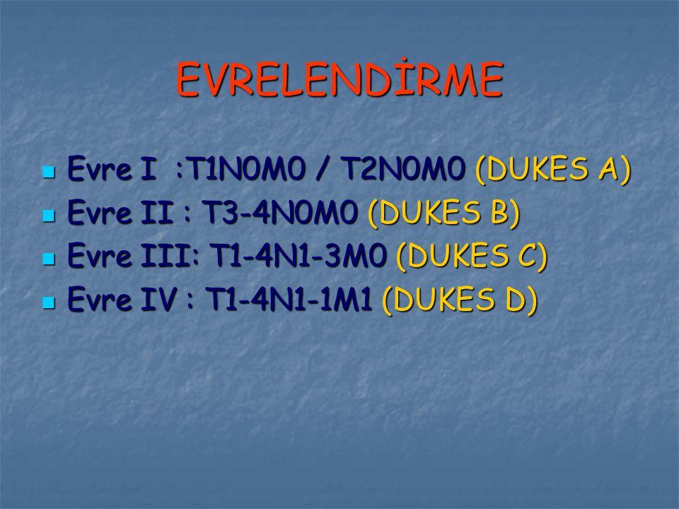 EVRELENDİRME Evre I :T1N0M0 / T2N0M0 (DUKES A)