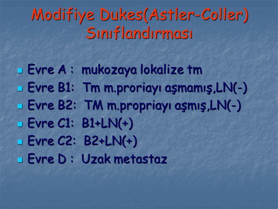 Modifiye Dukes(Astler-Coller) Sınıflandırması