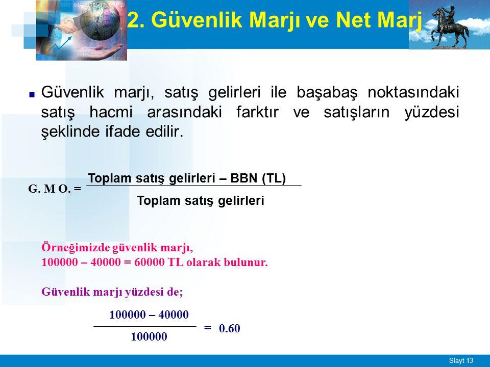 ÖRN – 2 = BBN (DEVAM) Net marj (katkı payı) ise, satış gelirlerinden, değişen giderler toplamı çıkarıldıktan sonra kalan miktardır.