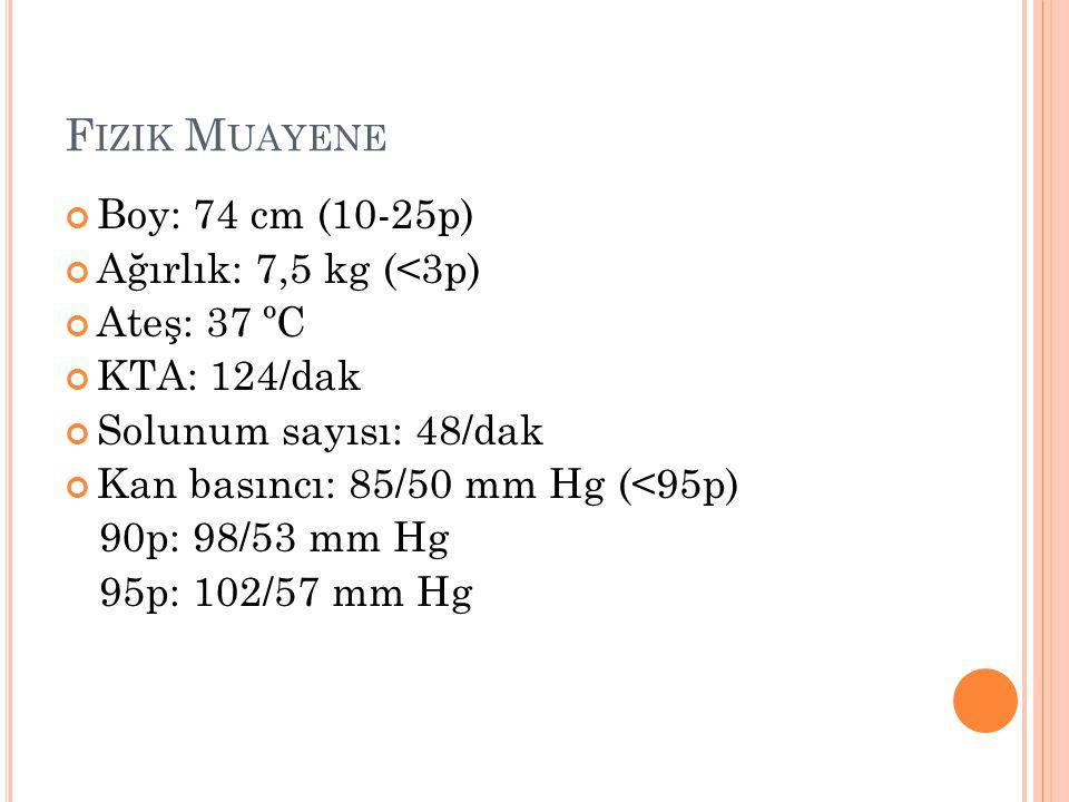 Fizik Muayene Boy: 74 cm (10-25p) Ağırlık: 7,5 kg (<3p) Ateş: 37 ºC