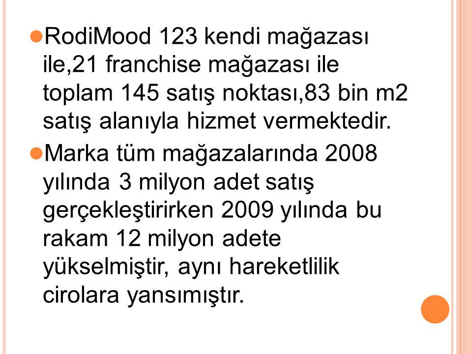 RodiMood 123 kendi mağazası ile,21 franchise mağazası ile toplam 145 satış noktası,83 bin m2 satış alanıyla hizmet vermektedir.