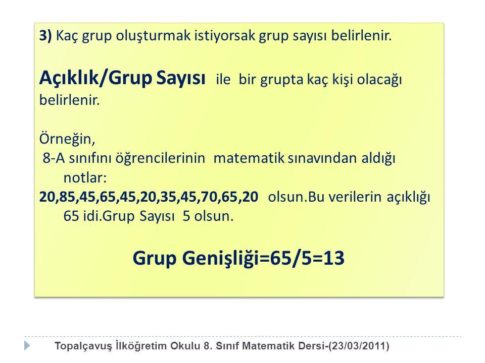 Açıklık/Grup Sayısı ile bir grupta kaç kişi olacağı belirlenir.