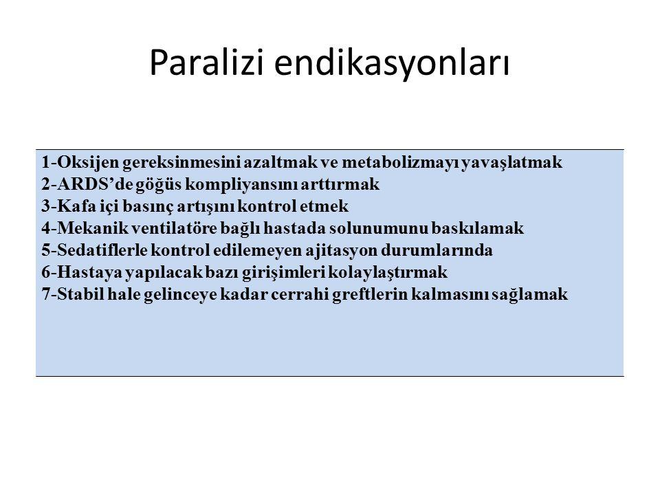 Paralizi endikasyonları