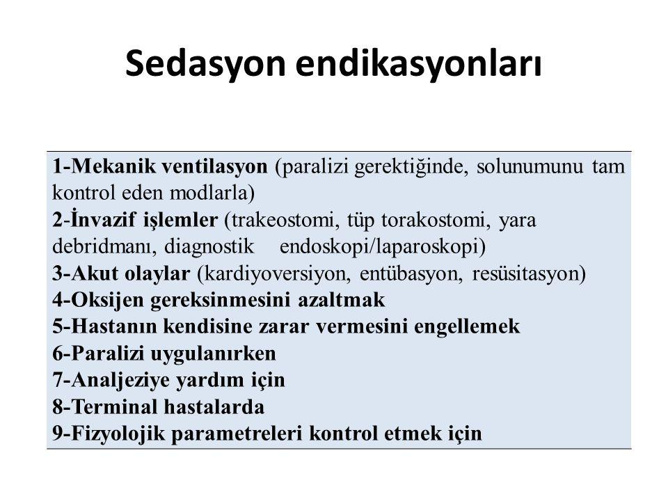Sedasyon endikasyonları