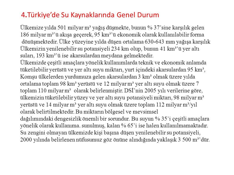 4.Türkiye'de Su Kaynaklarında Genel Durum