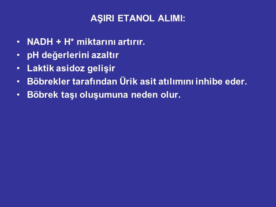 AŞIRI ETANOL ALIMI: NADH + H+ miktarını artırır. pH değerlerini azaltır. Laktik asidoz gelişir.