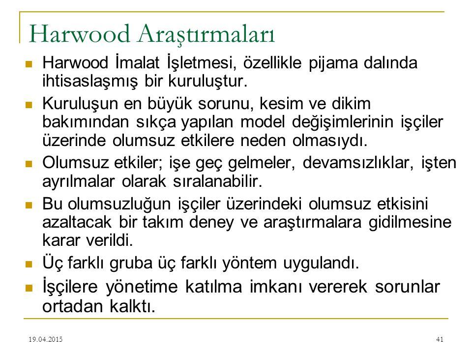 Harwood Araştırmaları