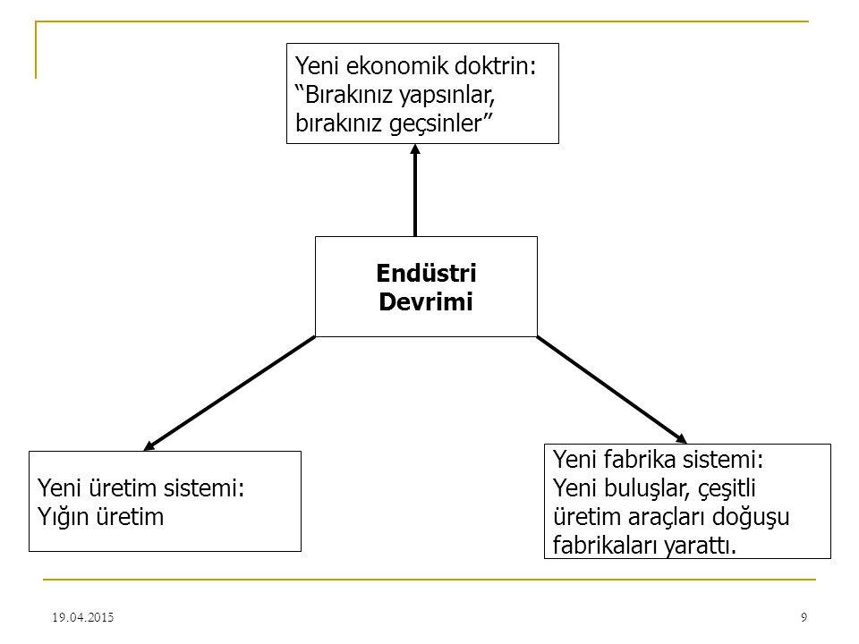 Yeni ekonomik doktrin: Bırakınız yapsınlar, bırakınız geçsinler