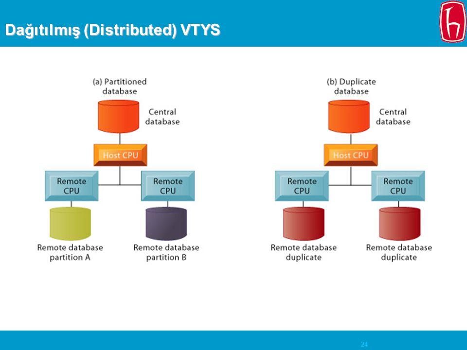 Dağıtılmış (Distributed) VTYS