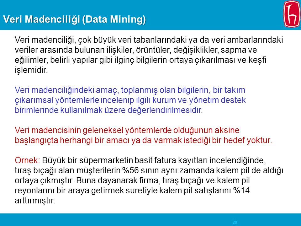 Veri Madenciliği (Data Mining)