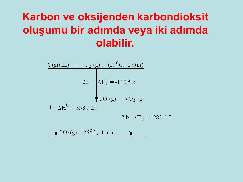 Karbon ve oksijenden karbondioksit oluşumu bir adımda veya iki adımda olabilir.