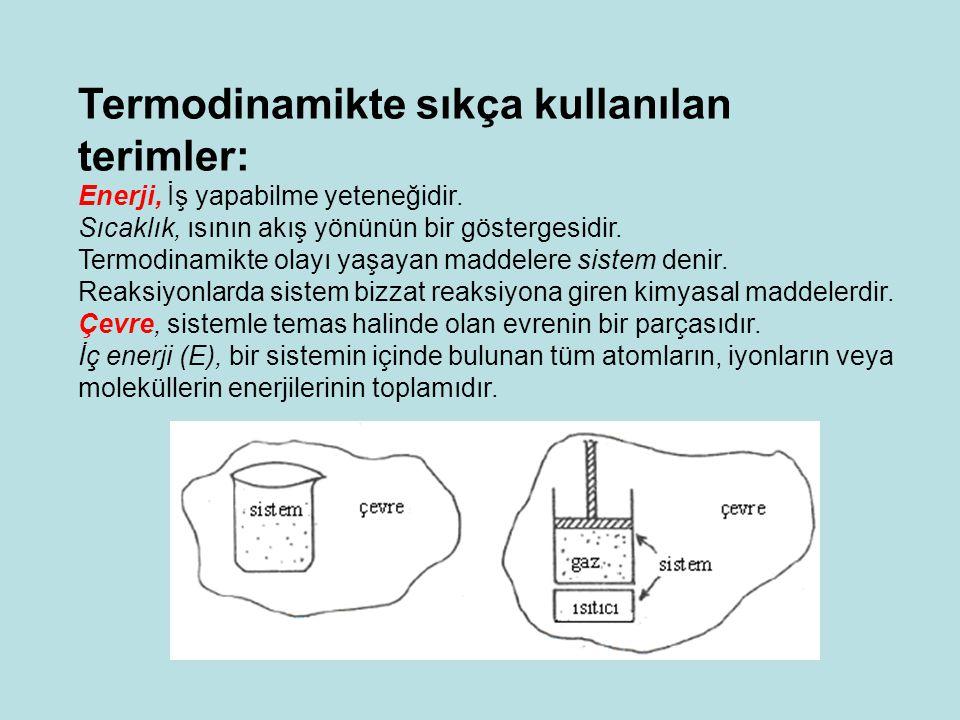 Termodinamikte sıkça kullanılan terimler: