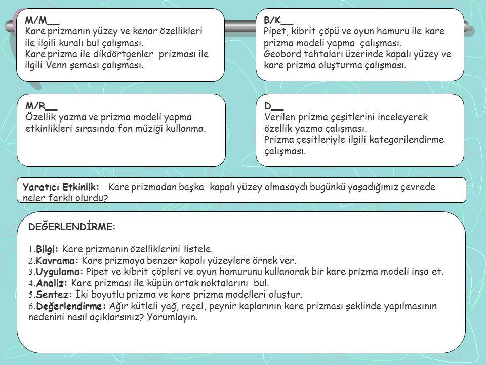 M/M__ Kare prizmanın yüzey ve kenar özellikleri ile ilgili kuralı bul çalışması.