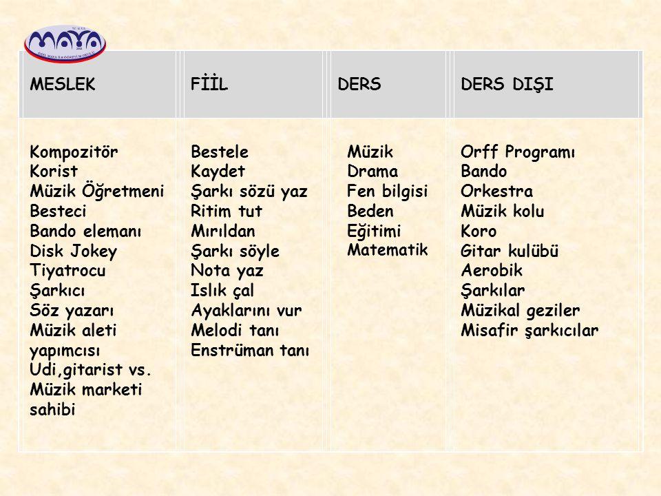 MESLEK FİİL DERS DERS DIŞI Kompozitör Korist Müzik Öğretmeni Besteci