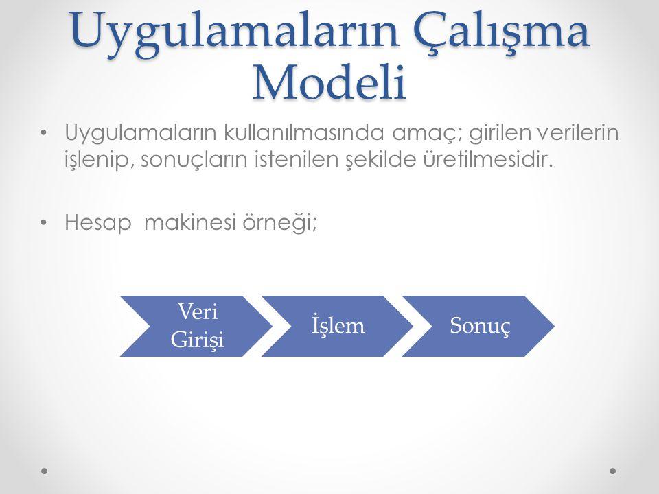Uygulamaların Çalışma Modeli