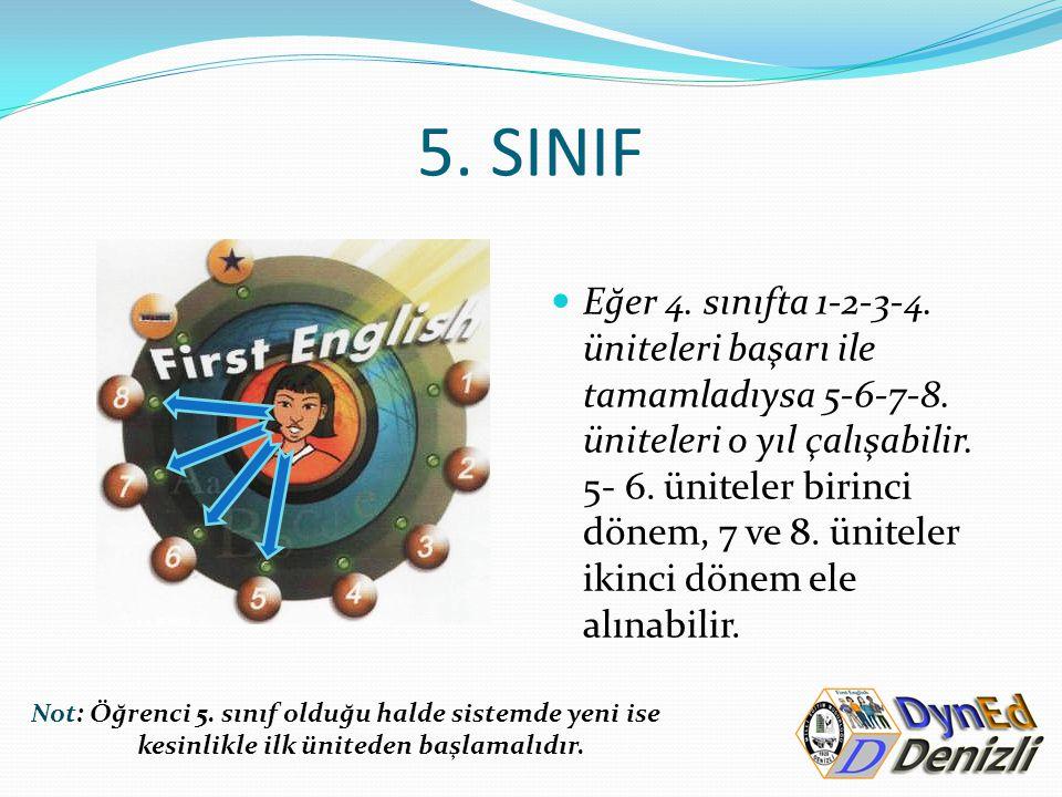 5. SINIF